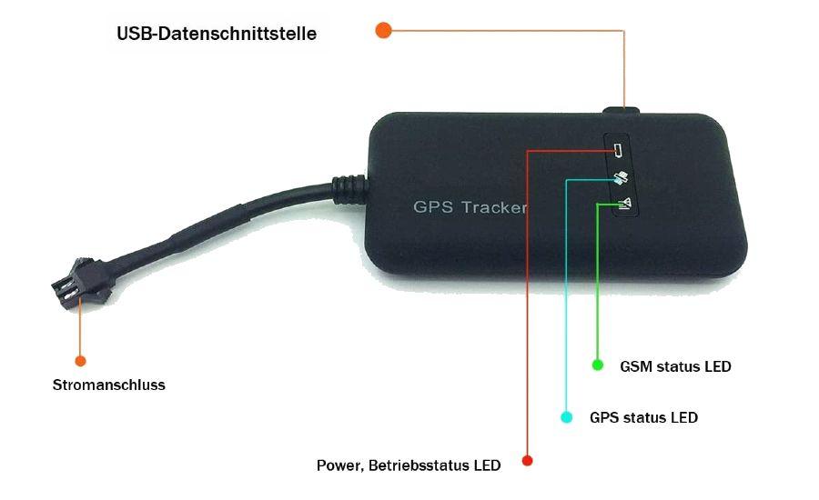 GT02A estados de los LED